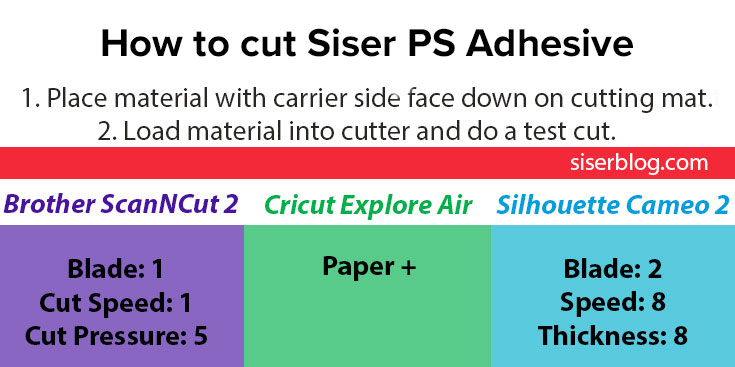 How to cut and heat apply PS Adhesive | Grafityp UK Limited